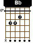 Aprenda a tocar violão com os Beatles - aula 5